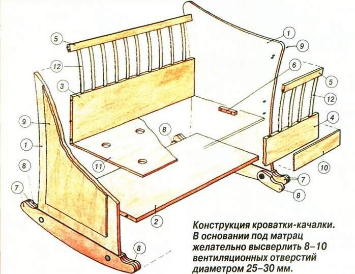 Детскую кроватку своими руками чертежи