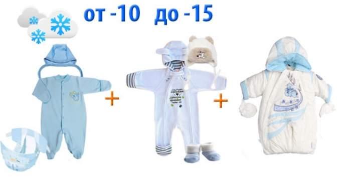 Что одевать ребенку в 18 градусов начало весны - интересные .